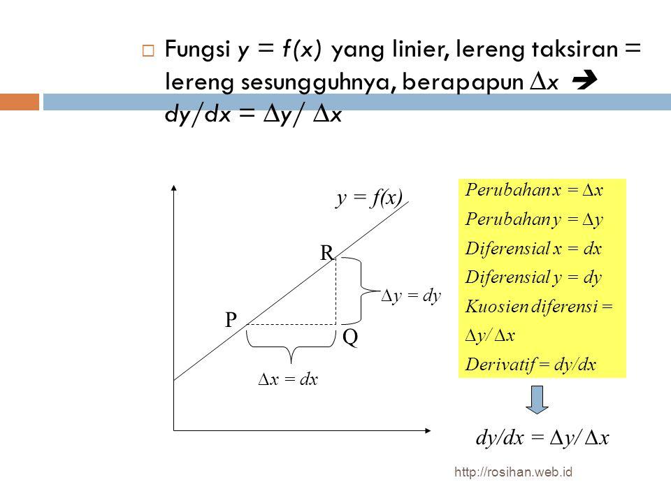 Fungsi y = f(x) yang linier, lereng taksiran = lereng sesungguhnya, berapapun ∆x  dy/dx = ∆y/ ∆x