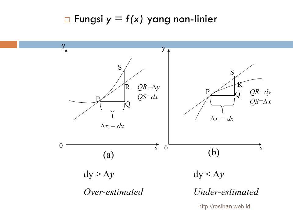 Fungsi y = f(x) yang non-linier