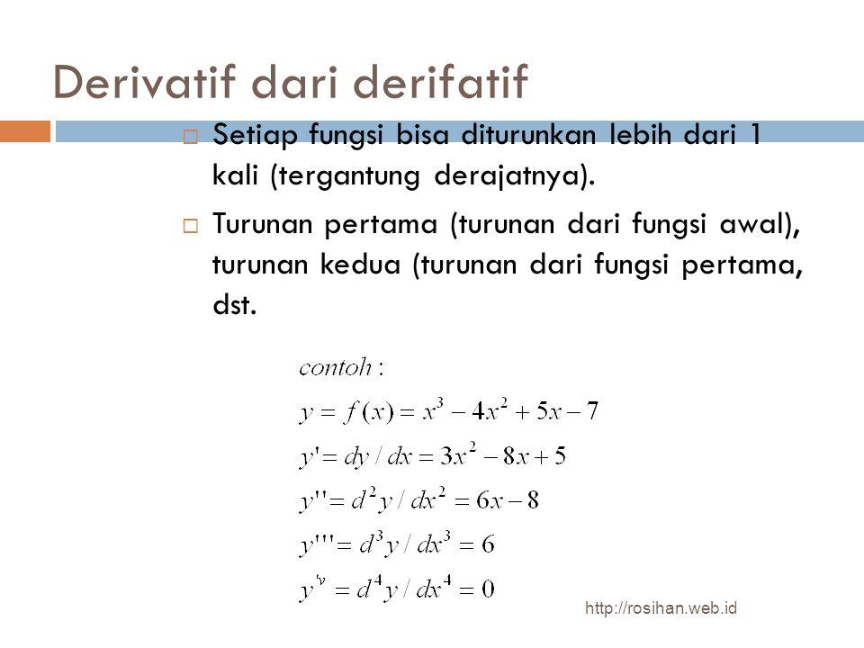 Derivatif dari derifatif