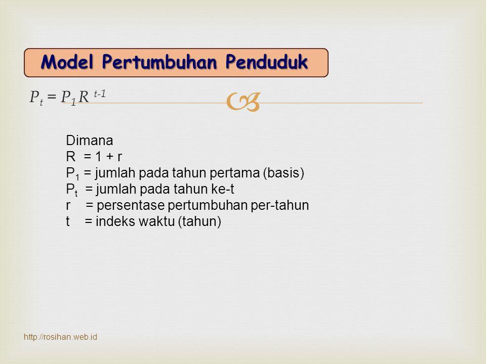 Model Pertumbuhan Penduduk