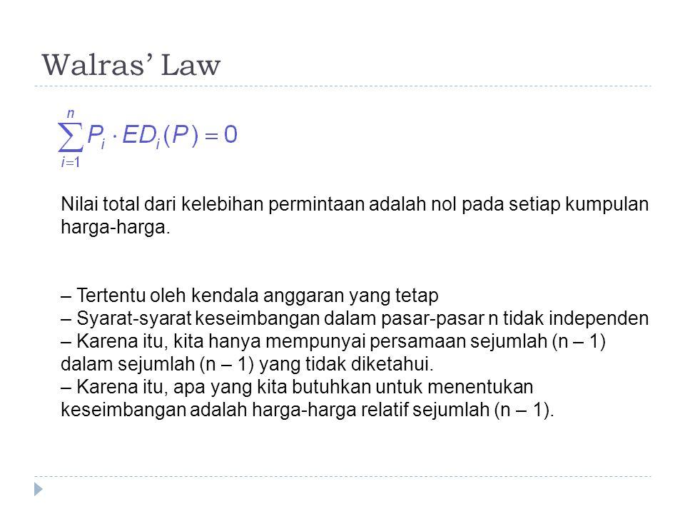 Walras' Law Nilai total dari kelebihan permintaan adalah nol pada setiap kumpulan harga-harga. – Tertentu oleh kendala anggaran yang tetap.