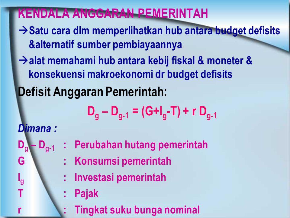 Dg – Dg-1 = (G+Ig-T) + r Dg-1