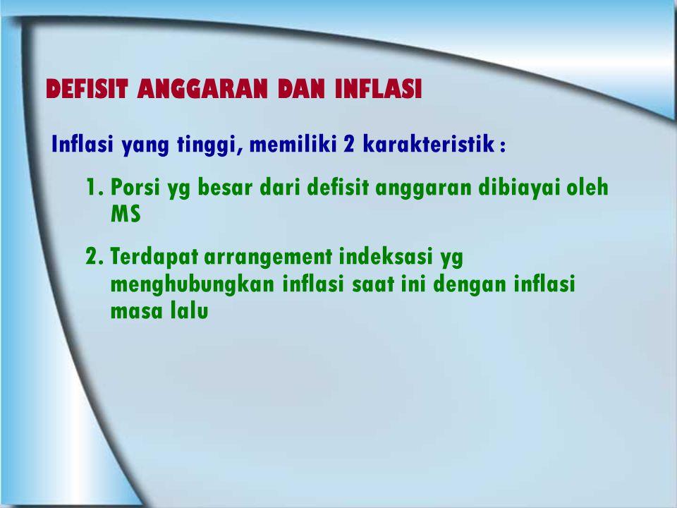 DEFISIT ANGGARAN DAN INFLASI