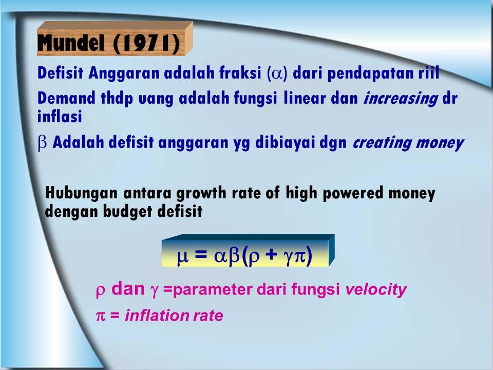 Mundel (1971) Defisit Anggaran adalah fraksi () dari pendapatan riil. Demand thdp uang adalah fungsi linear dan increasing dr inflasi.