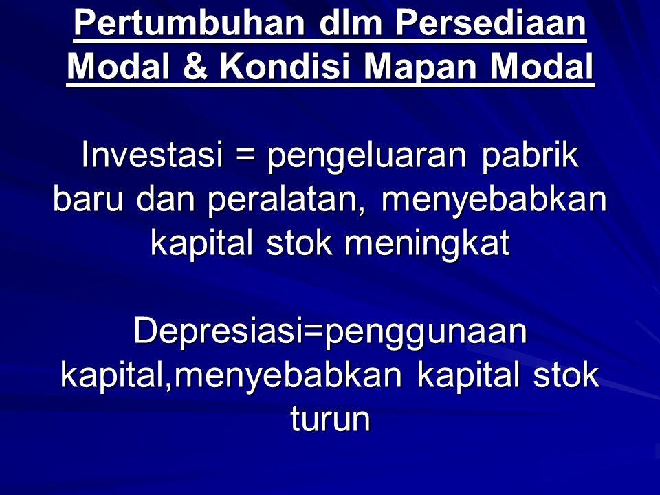 Pertumbuhan dlm Persediaan Modal & Kondisi Mapan Modal Investasi = pengeluaran pabrik baru dan peralatan, menyebabkan kapital stok meningkat Depresiasi=penggunaan kapital,menyebabkan kapital stok turun