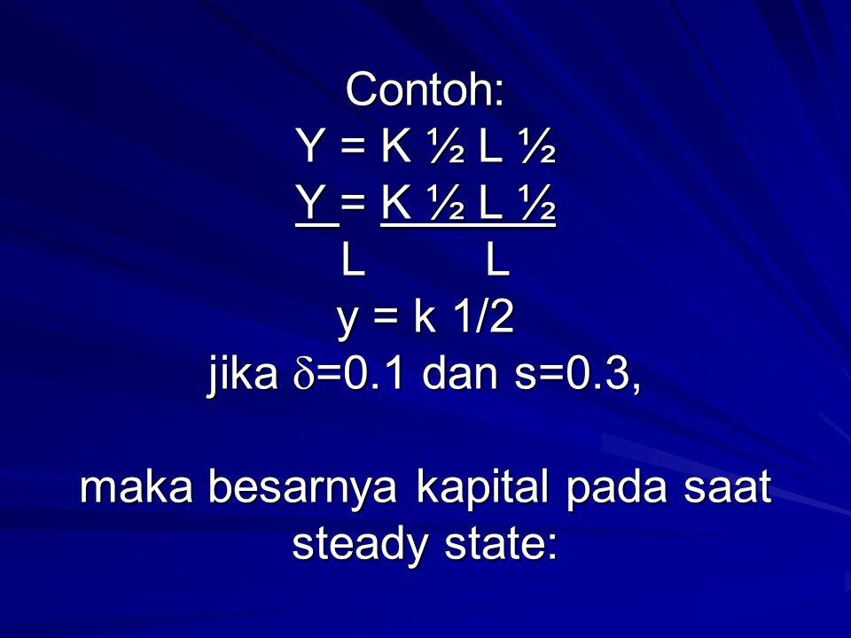 Contoh: Y = K ½ L ½ Y = K ½ L ½ L L y = k 1/2 jika =0. 1 dan s=0
