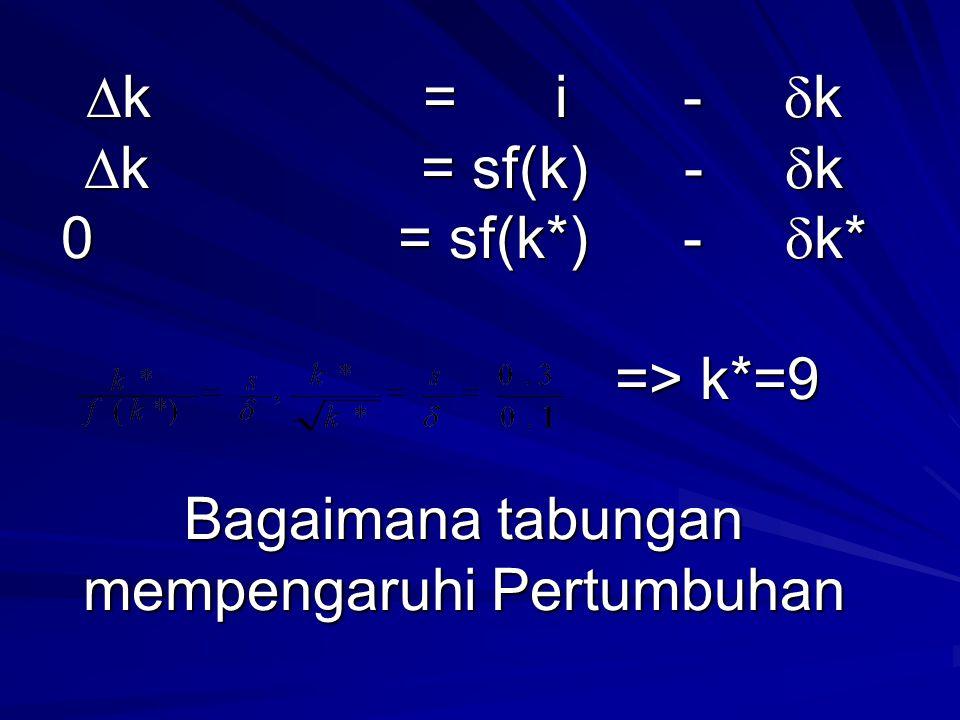 k. = i - k k. = sf(k) - k 0. = sf(k. ) - k. => k