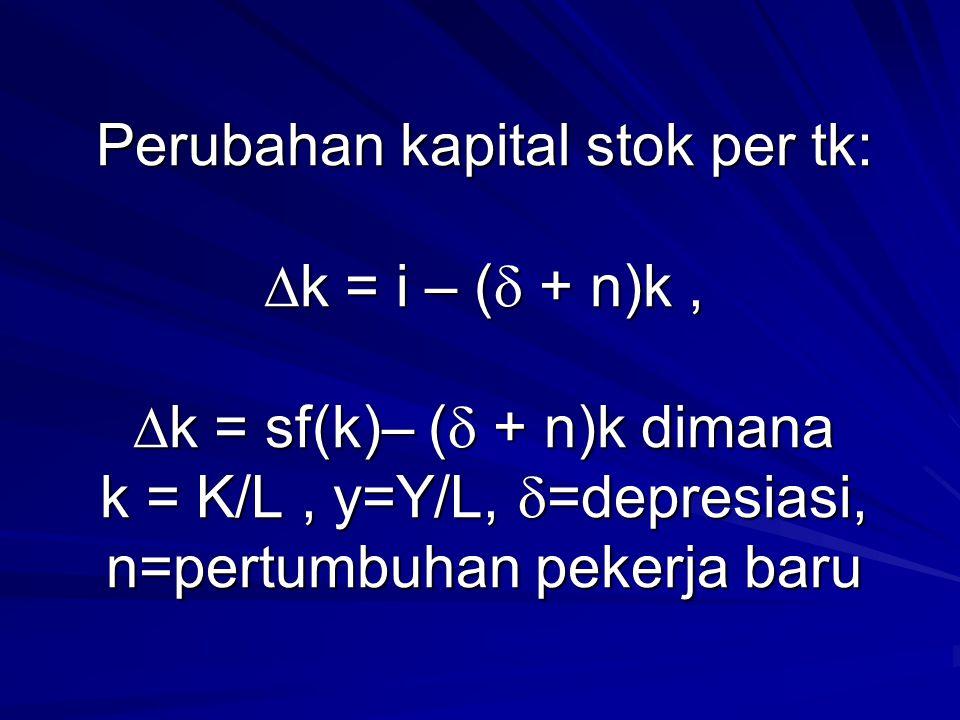 Perubahan kapital stok per tk: k = i – ( + n)k , k = sf(k)– ( + n)k dimana k = K/L , y=Y/L, =depresiasi, n=pertumbuhan pekerja baru