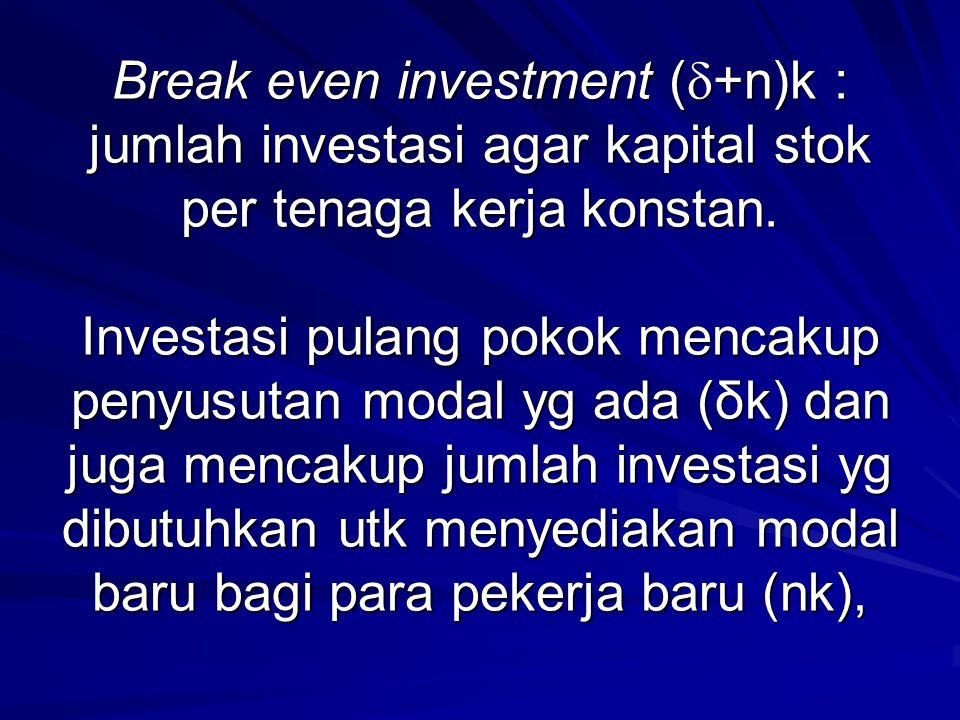 Break even investment (+n)k : jumlah investasi agar kapital stok per tenaga kerja konstan.
