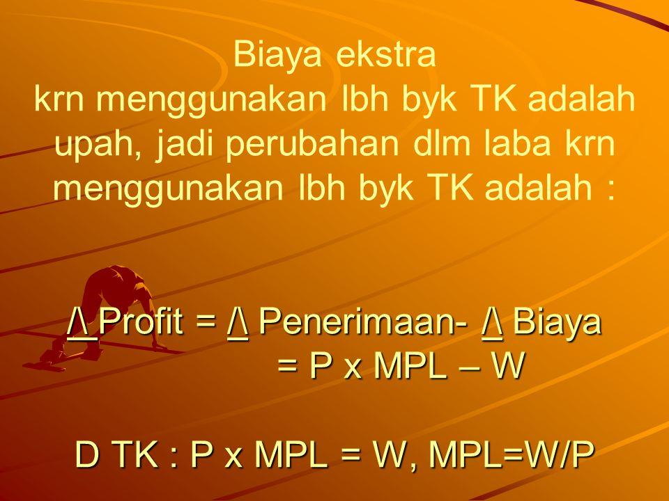 Biaya ekstra krn menggunakan lbh byk TK adalah upah, jadi perubahan dlm laba krn menggunakan lbh byk TK adalah : /\ Profit = /\ Penerimaan- /\ Biaya = P x MPL – W D TK : P x MPL = W, MPL=W/P