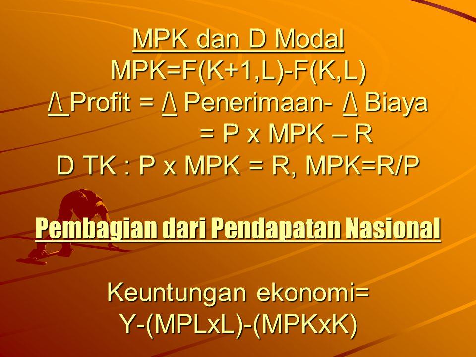 MPK dan D Modal MPK=F(K+1,L)-F(K,L) /\ Profit = /\ Penerimaan- /\ Biaya = P x MPK – R D TK : P x MPK = R, MPK=R/P Pembagian dari Pendapatan Nasional Keuntungan ekonomi= Y-(MPLxL)-(MPKxK)