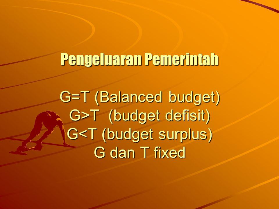 Pengeluaran Pemerintah G=T (Balanced budget) G>T (budget defisit) G<T (budget surplus) G dan T fixed