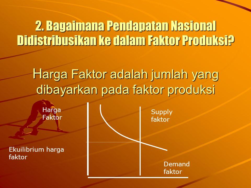 2. Bagaimana Pendapatan Nasional Didistribusikan ke dalam Faktor Produksi Harga Faktor adalah jumlah yang dibayarkan pada faktor produksi