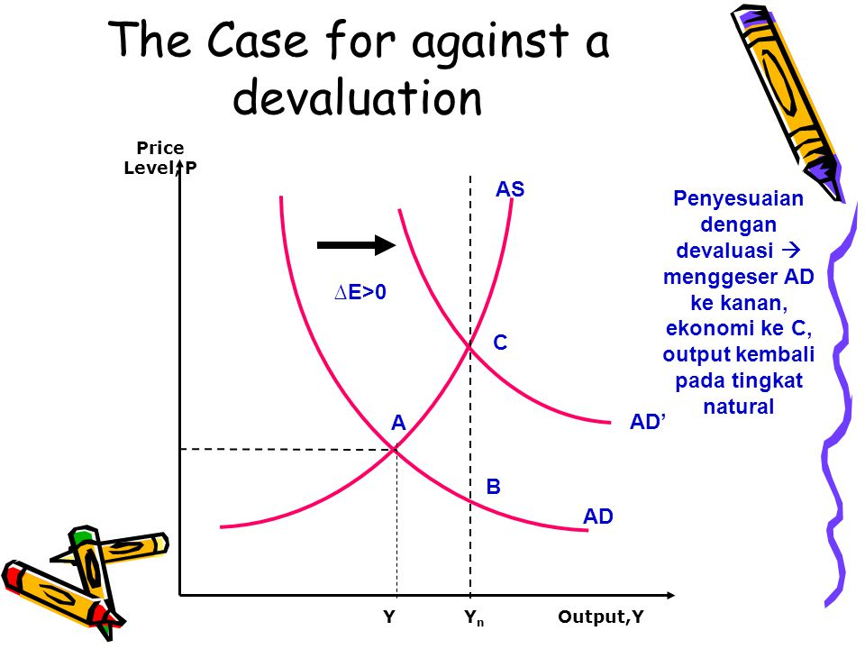 The Case for against a devaluation