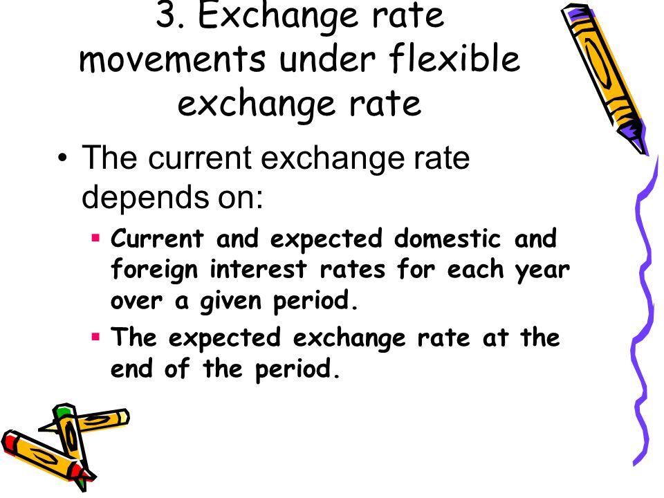3. Exchange rate movements under flexible exchange rate