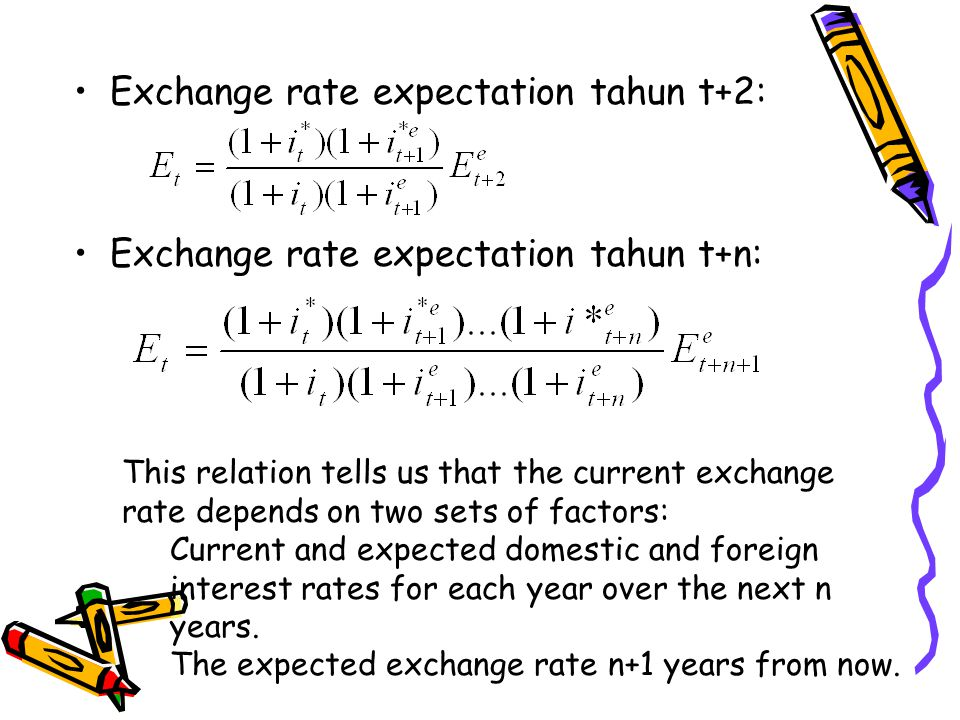 Exchange rate expectation tahun t+2: