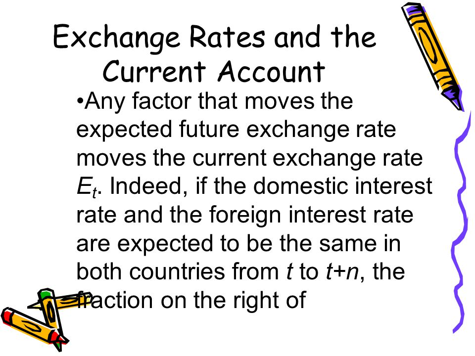 Exchange Rates and the Current Account