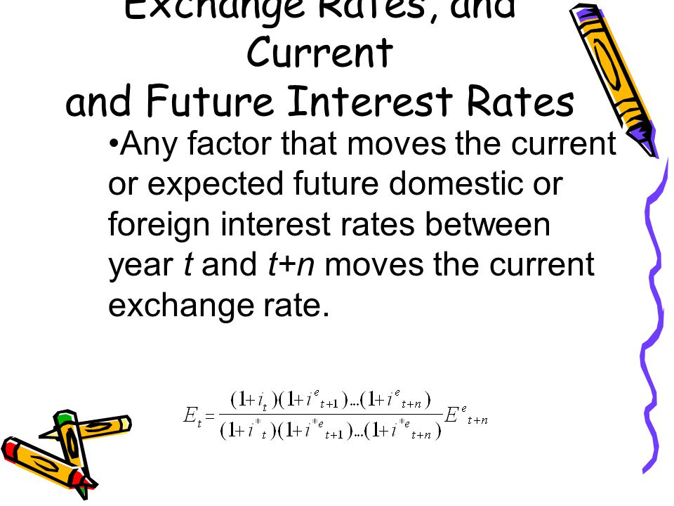 Exchange Rates, and Current and Future Interest Rates