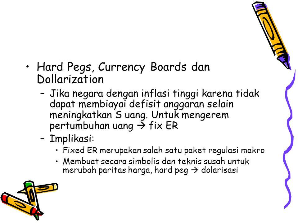 Hard Pegs, Currency Boards dan Dollarization