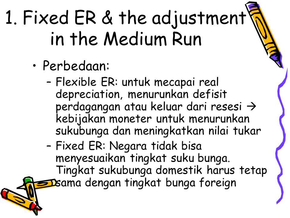 1. Fixed ER & the adjustment in the Medium Run