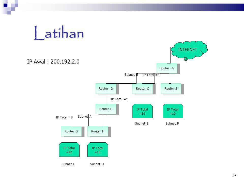 Latihan IP Awal : 200.192.2.0 INTERNET Router A Subnet B IP Total =8