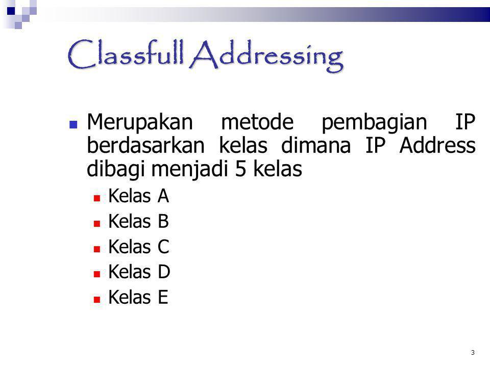 Classfull Addressing Merupakan metode pembagian IP berdasarkan kelas dimana IP Address dibagi menjadi 5 kelas.