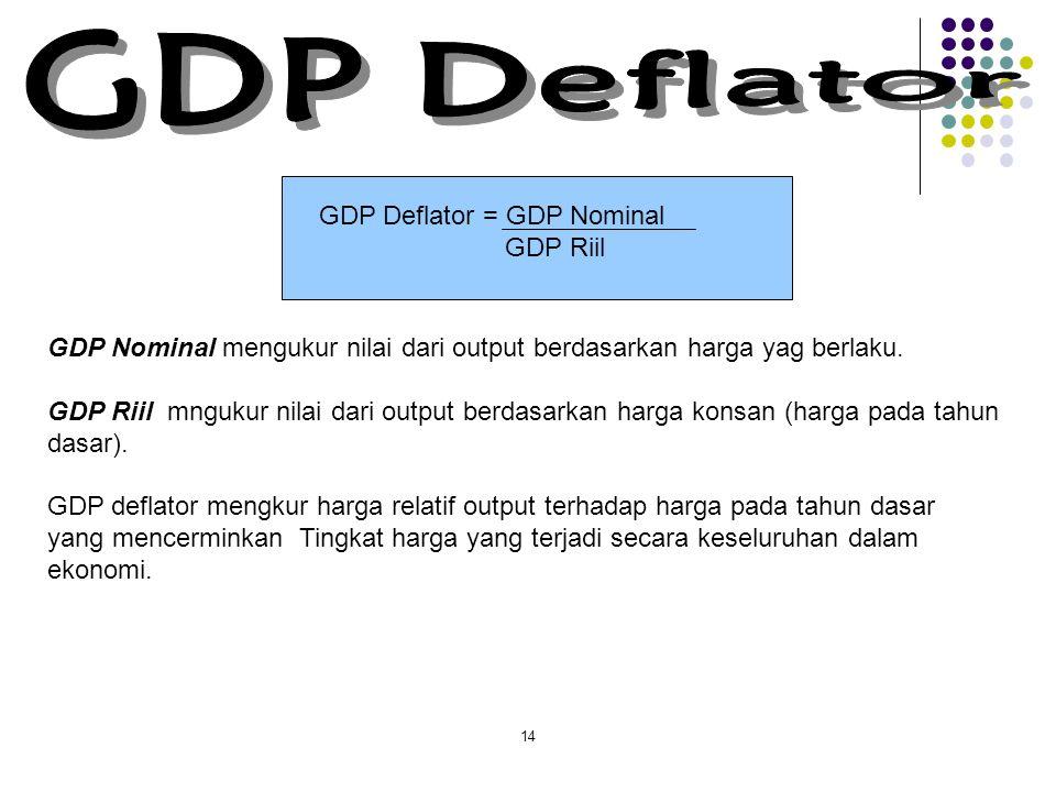 GDP Deflator GDP Deflator = GDP Nominal GDP Riil