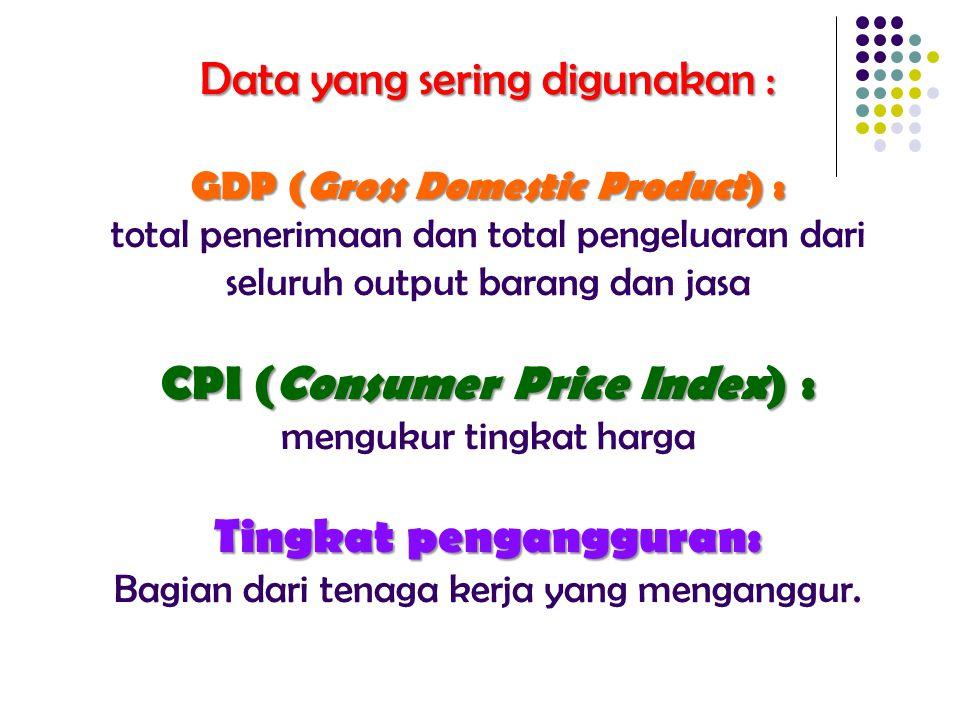 Data yang sering digunakan : GDP (Gross Domestic Product) : total penerimaan dan total pengeluaran dari seluruh output barang dan jasa CPI (Consumer Price Index) : mengukur tingkat harga Tingkat pengangguran: Bagian dari tenaga kerja yang menganggur.