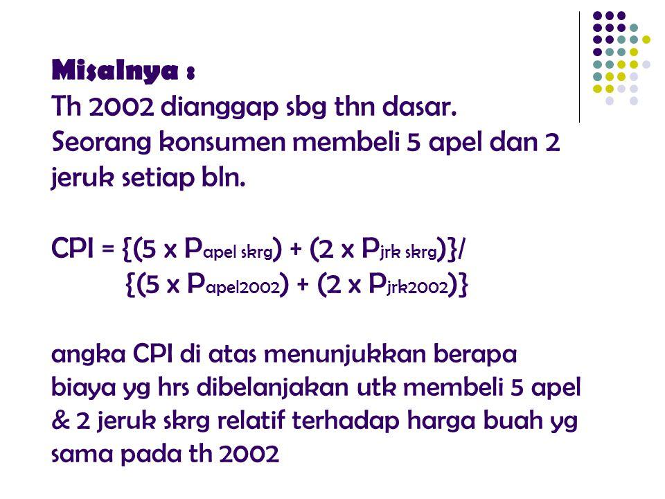 Misalnya : Th 2002 dianggap sbg thn dasar