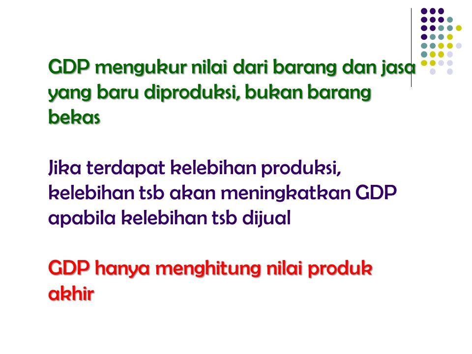 GDP mengukur nilai dari barang dan jasa yang baru diproduksi, bukan barang bekas Jika terdapat kelebihan produksi, kelebihan tsb akan meningkatkan GDP apabila kelebihan tsb dijual GDP hanya menghitung nilai produk akhir