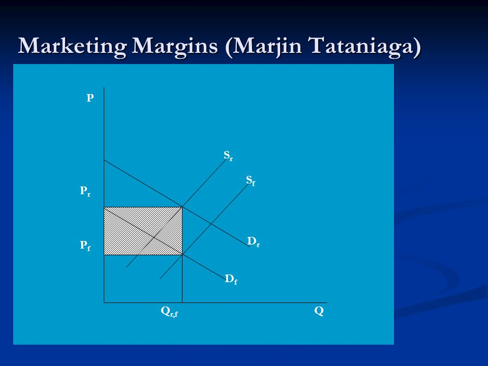 Marketing Margins (Marjin Tataniaga)