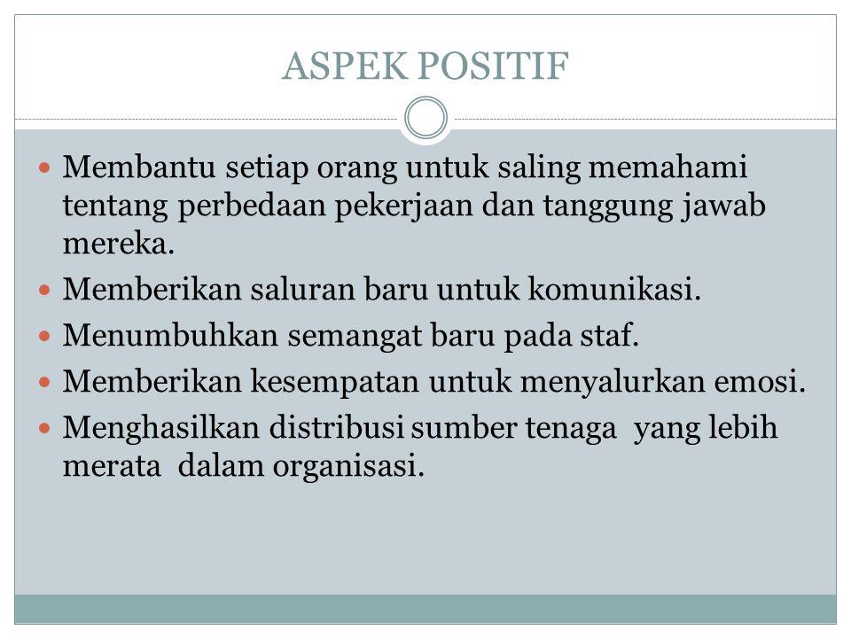 ASPEK POSITIF Membantu setiap orang untuk saling memahami tentang perbedaan pekerjaan dan tanggung jawab mereka.