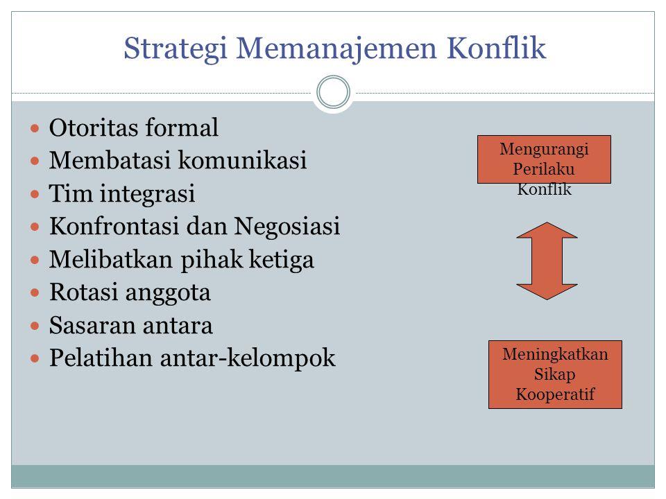 Strategi Memanajemen Konflik