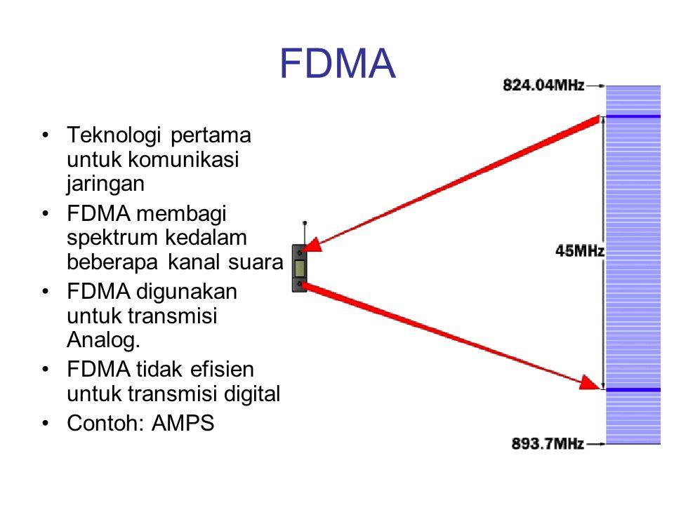 FDMA Teknologi pertama untuk komunikasi jaringan