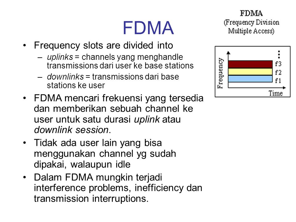 FDMA Frequency slots are divided into