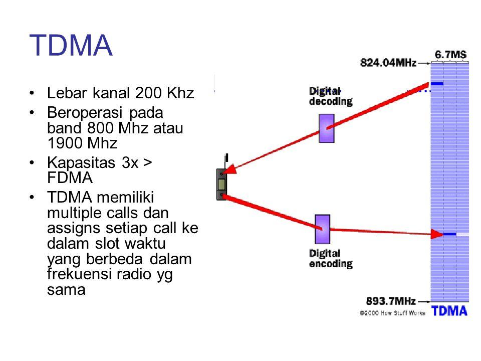 TDMA Lebar kanal 200 Khz Beroperasi pada band 800 Mhz atau 1900 Mhz