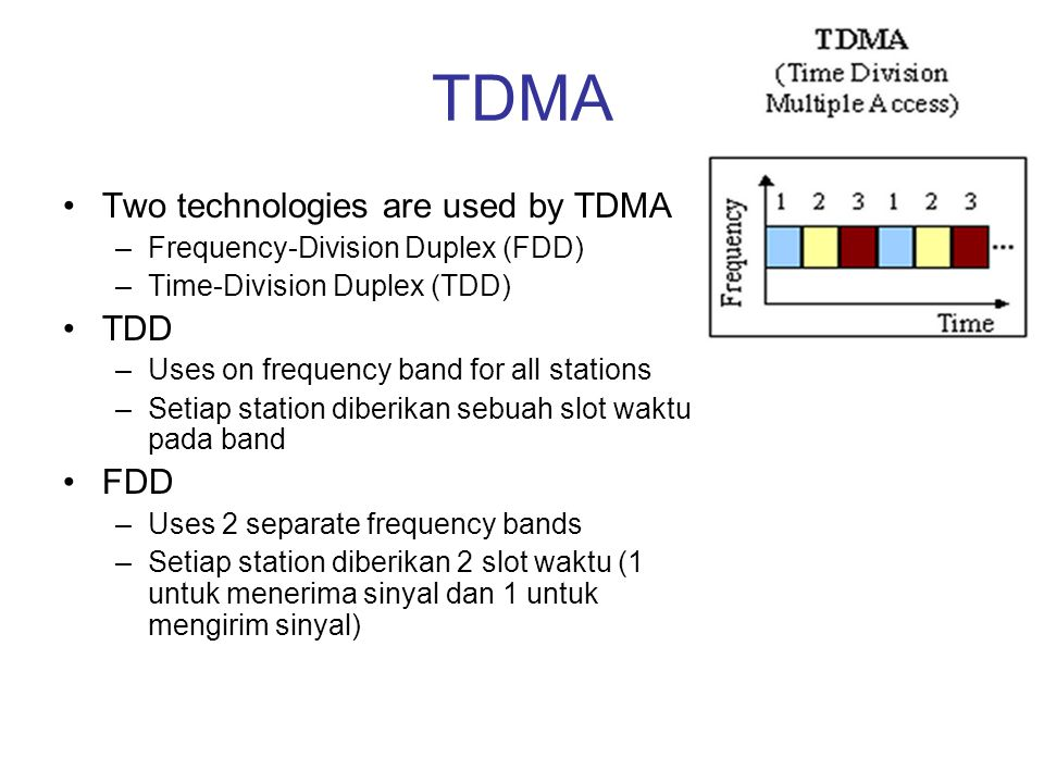 TDMA Two technologies are used by TDMA TDD FDD