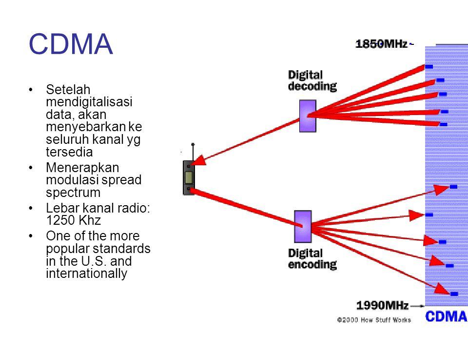 CDMA Setelah mendigitalisasi data, akan menyebarkan ke seluruh kanal yg tersedia. Menerapkan modulasi spread spectrum.
