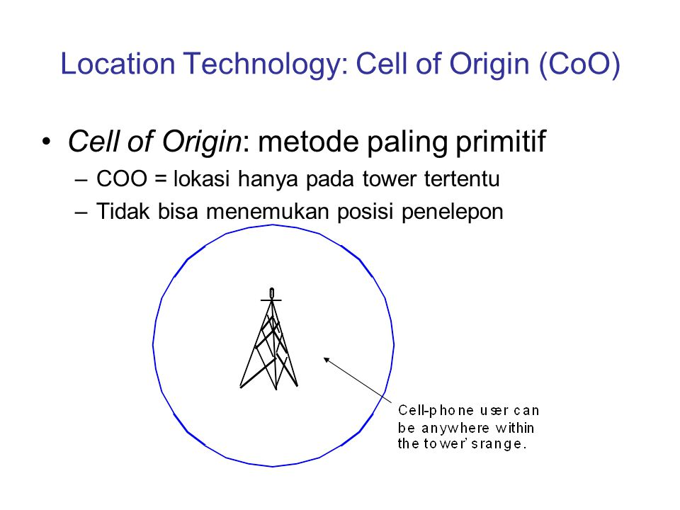 Location Technology: Cell of Origin (CoO)