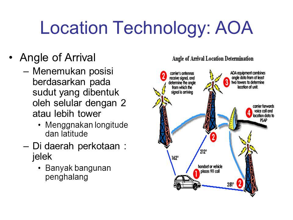 Location Technology: AOA
