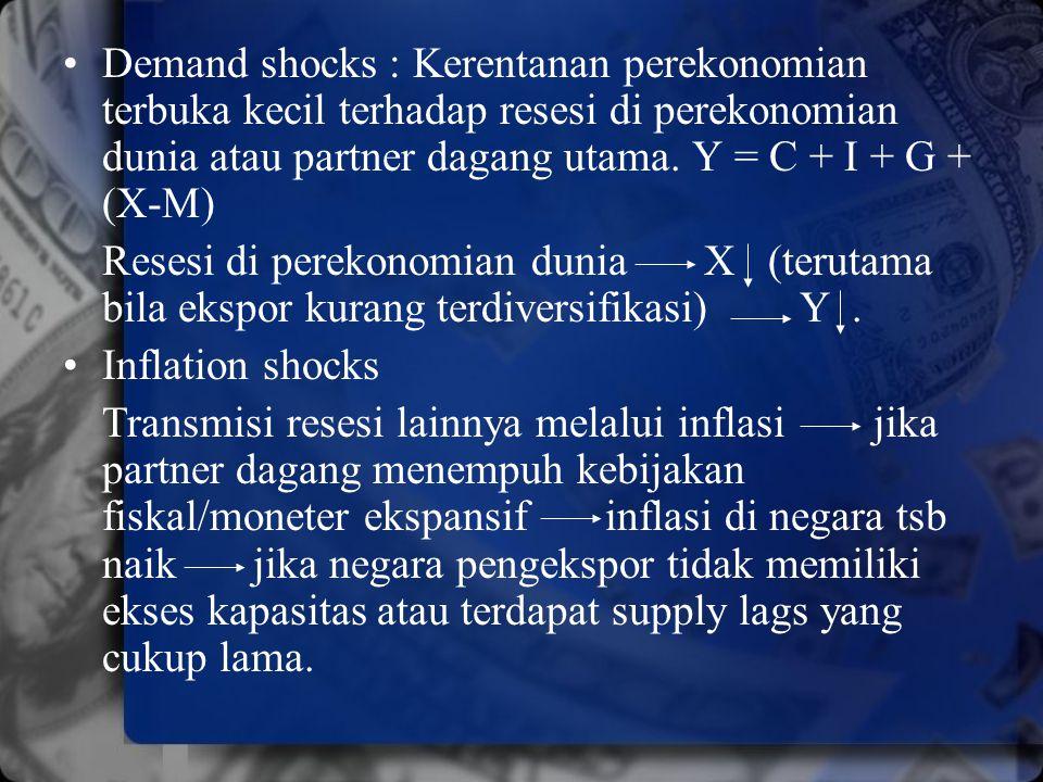 Demand shocks : Kerentanan perekonomian terbuka kecil terhadap resesi di perekonomian dunia atau partner dagang utama. Y = C + I + G + (X-M)