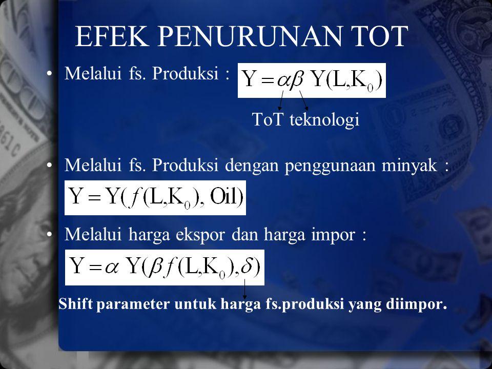 EFEK PENURUNAN TOT Melalui fs. Produksi : ToT teknologi