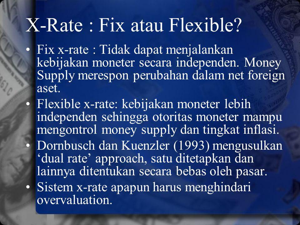 X-Rate : Fix atau Flexible