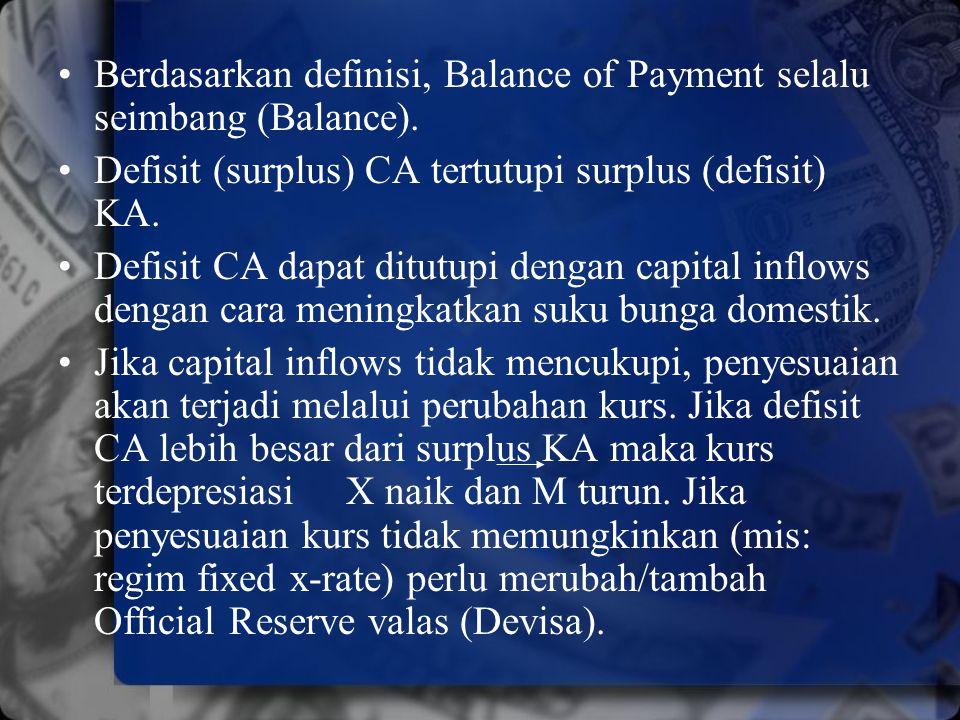 Berdasarkan definisi, Balance of Payment selalu seimbang (Balance).