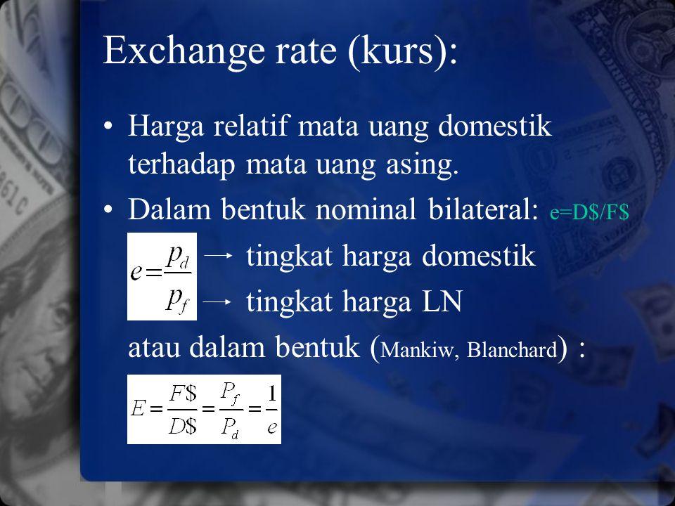 Exchange rate (kurs): Harga relatif mata uang domestik terhadap mata uang asing. Dalam bentuk nominal bilateral: e=D$/F$