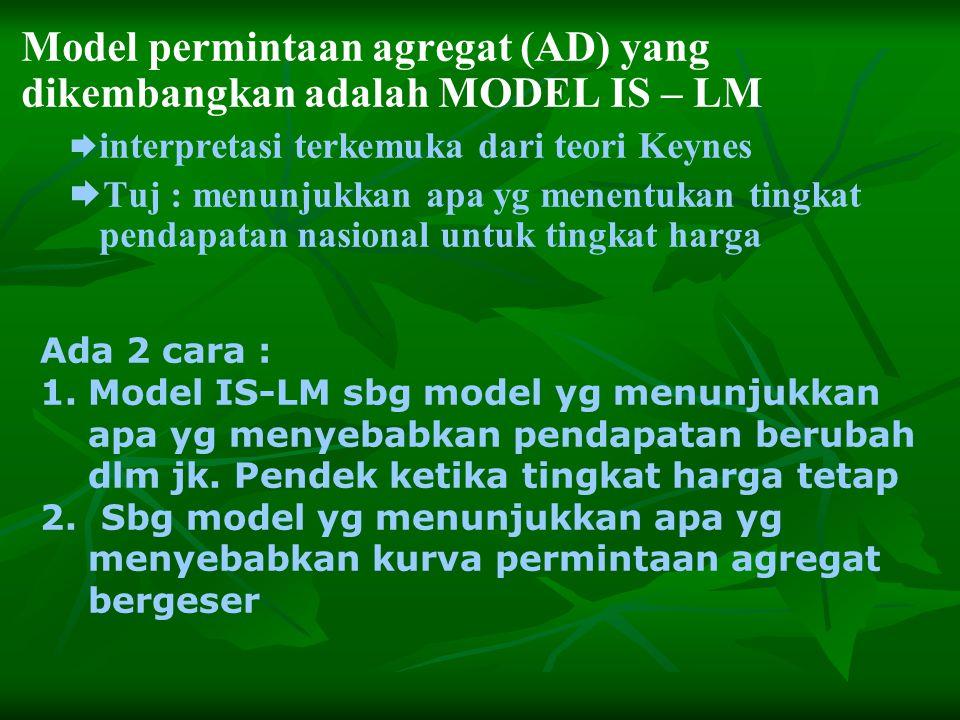 Model permintaan agregat (AD) yang dikembangkan adalah MODEL IS – LM