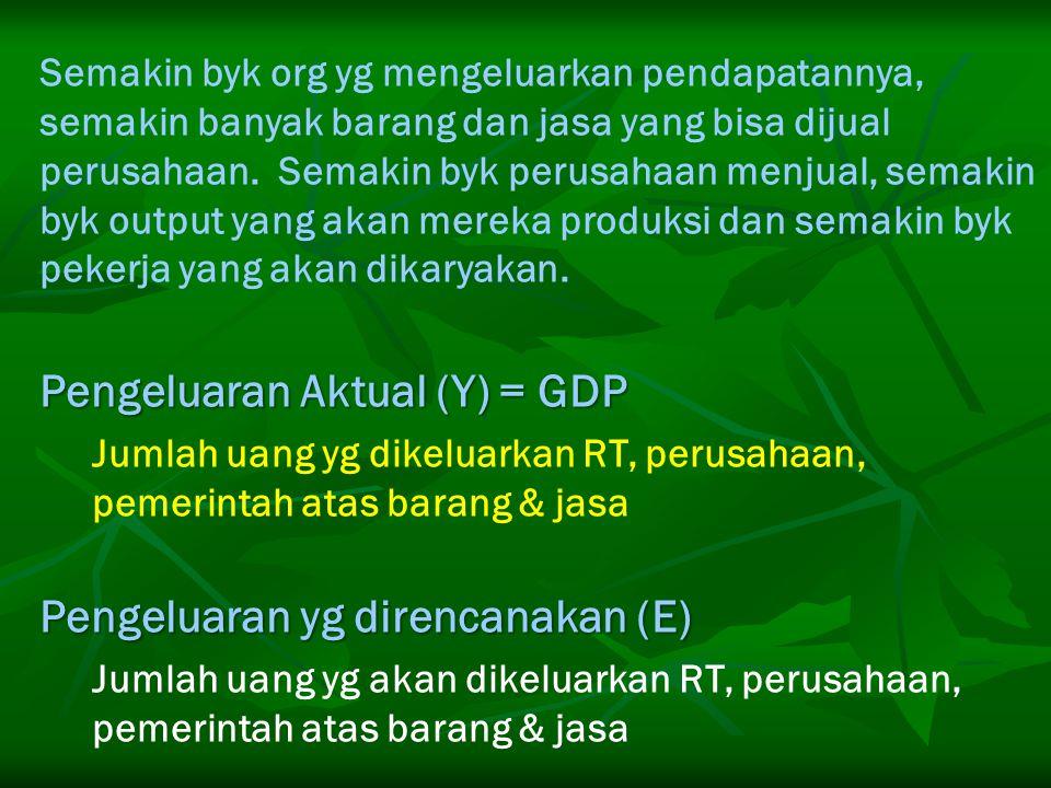 Pengeluaran Aktual (Y) = GDP
