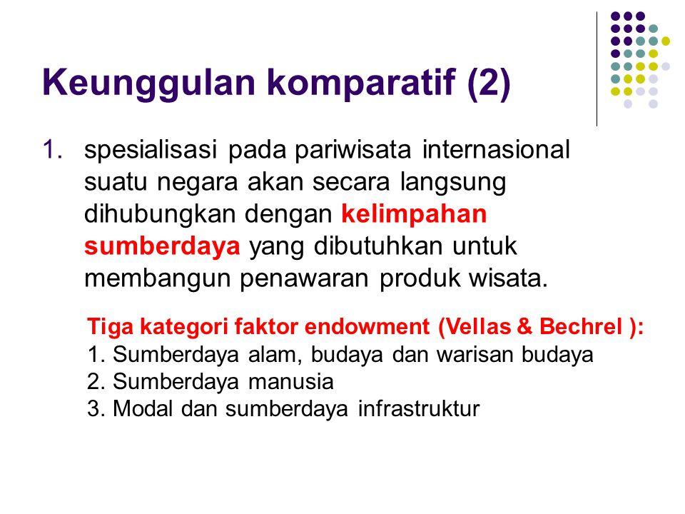 Keunggulan komparatif (2)