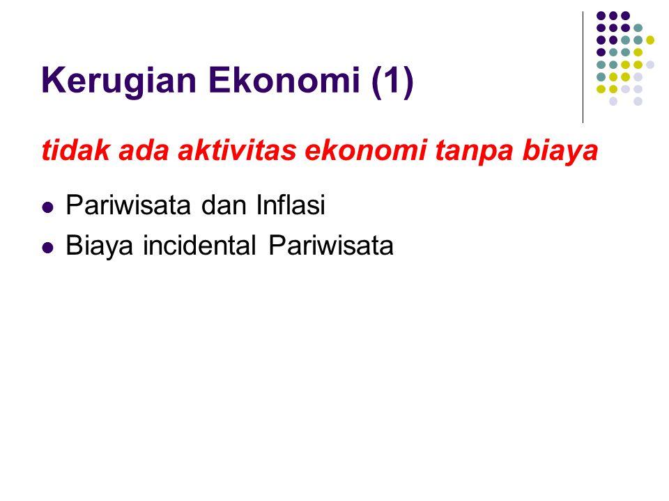 Kerugian Ekonomi (1) tidak ada aktivitas ekonomi tanpa biaya
