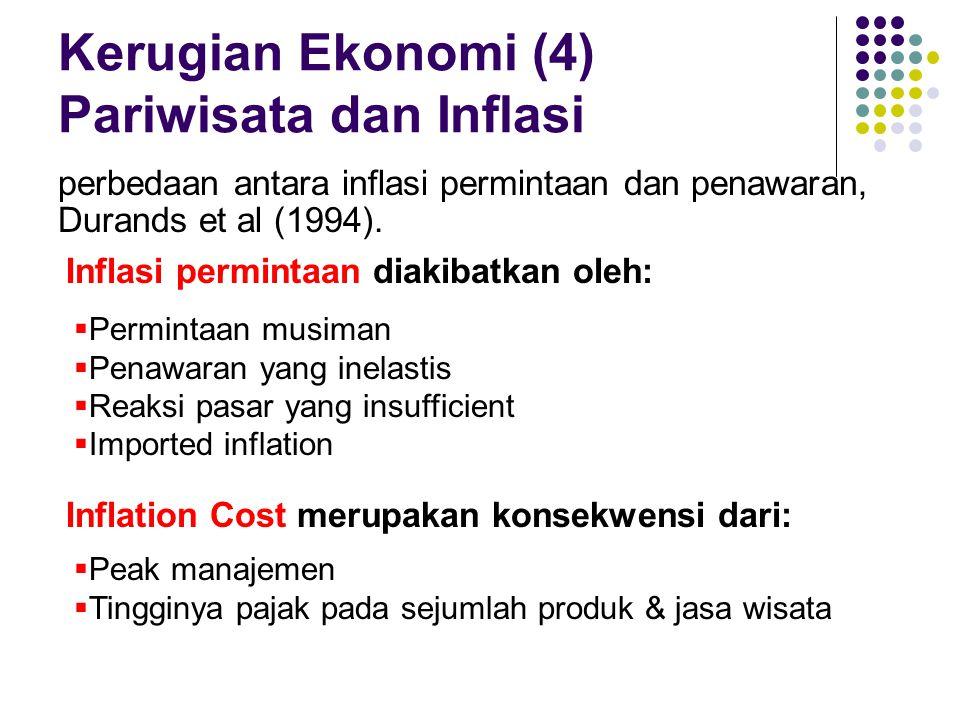 Kerugian Ekonomi (4) Pariwisata dan Inflasi
